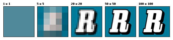 pixel resolution difference chart
